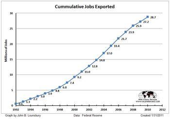 Jobsexported