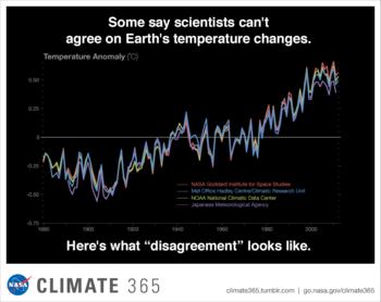 Climatechange13