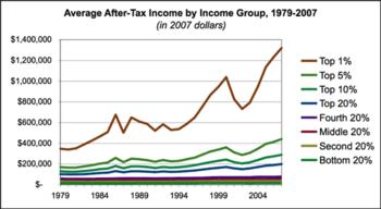 Incomeinequality1
