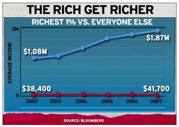 Incomeinequality3