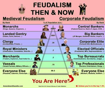 Feudalism1